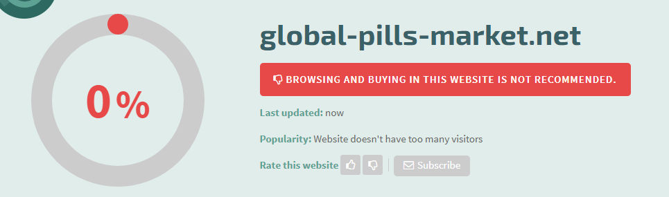 Global-Pills-Market