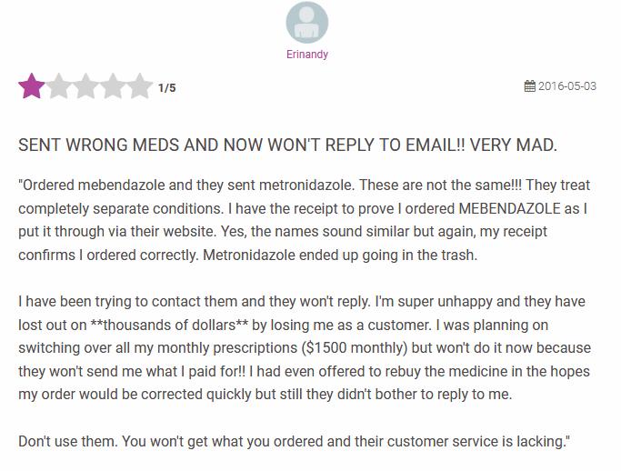 Medsmex Reviews